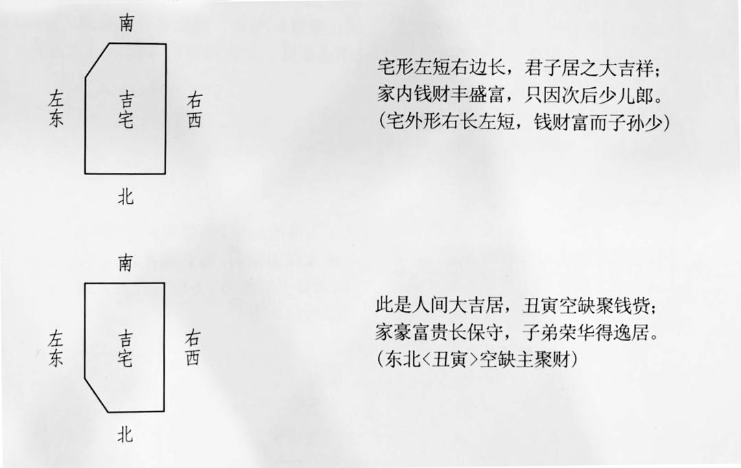 老北京四合院的详细资料—形法和理法的应用